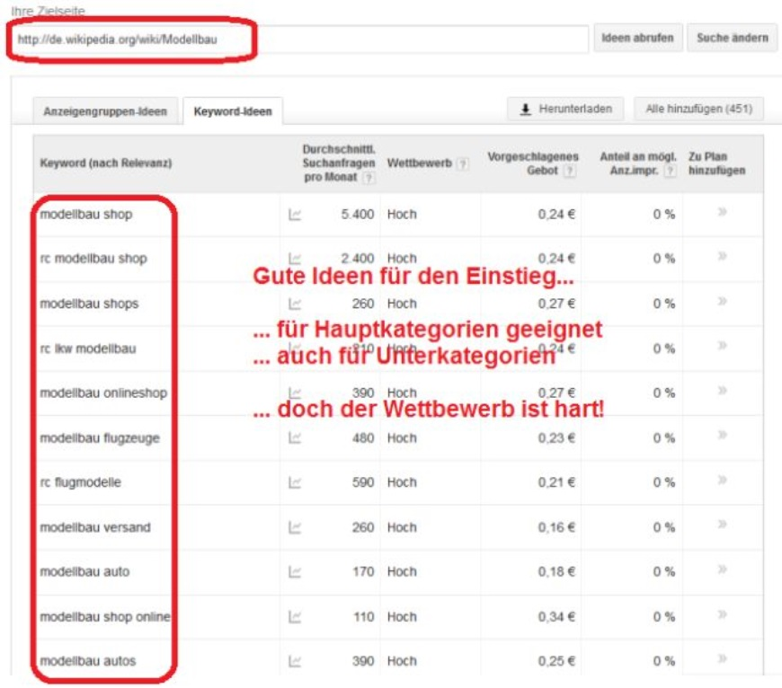 Google Keyword-Planer Wikipedia analysieren