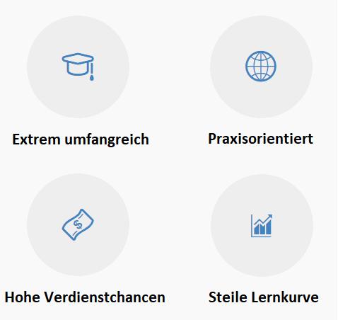 WP-Akademie Inhalt